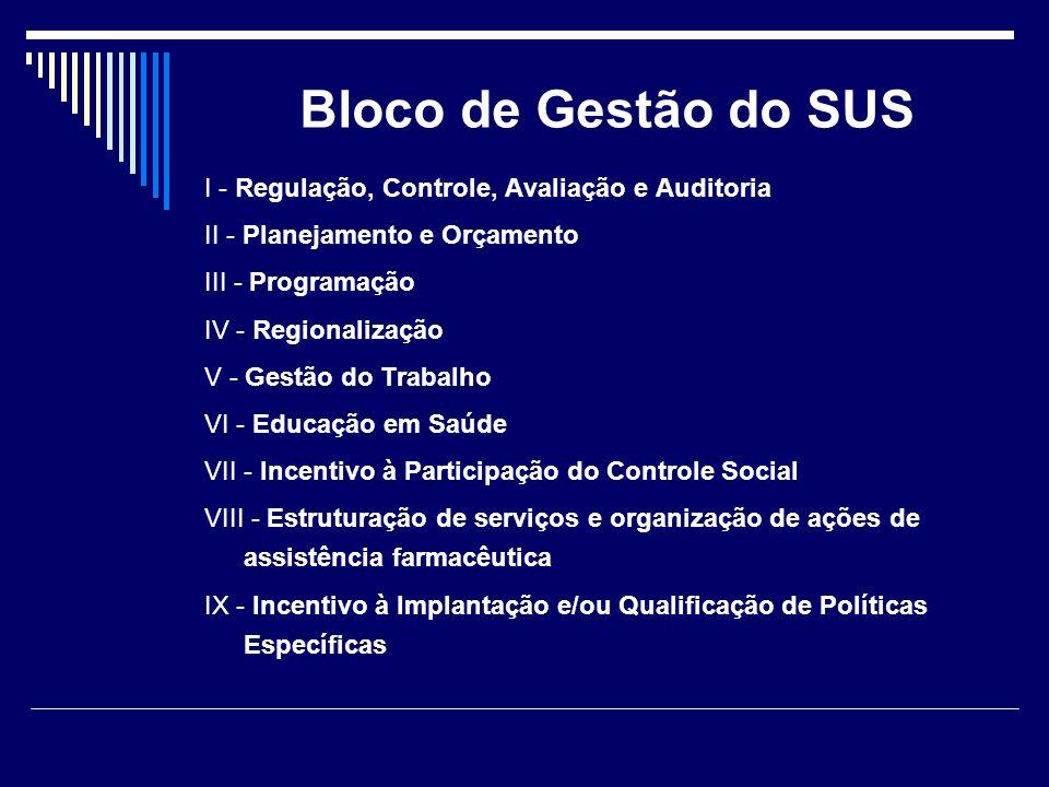 Bloco de Gestão do SUS I - Regulação, Controle, Avaliação e Auditoria II - Planejamento e Orçamento III - Programação IV - Regionalização V - Gestão d