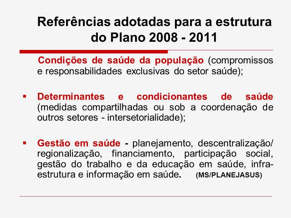 Referências adotadas para a estrutura do Plano 2008 - 2011 Condições de saúde da população (compromissos e responsabilidades exclusivas do setor saúde