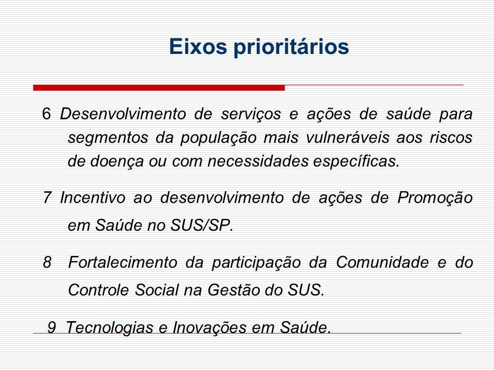 Eixos prioritários 6 Desenvolvimento de serviços e ações de saúde para segmentos da população mais vulneráveis aos riscos de doença ou com necessidade