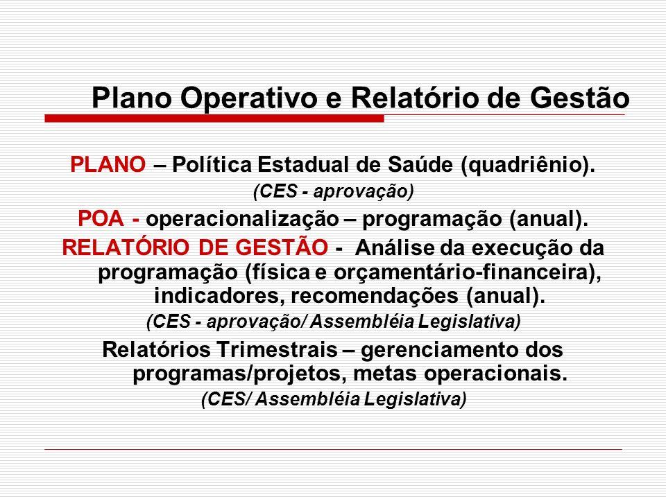 Plano Operativo e Relatório de Gestão PLANO – Política Estadual de Saúde (quadriênio). (CES - aprovação) POA - operacionalização – programação (anual)