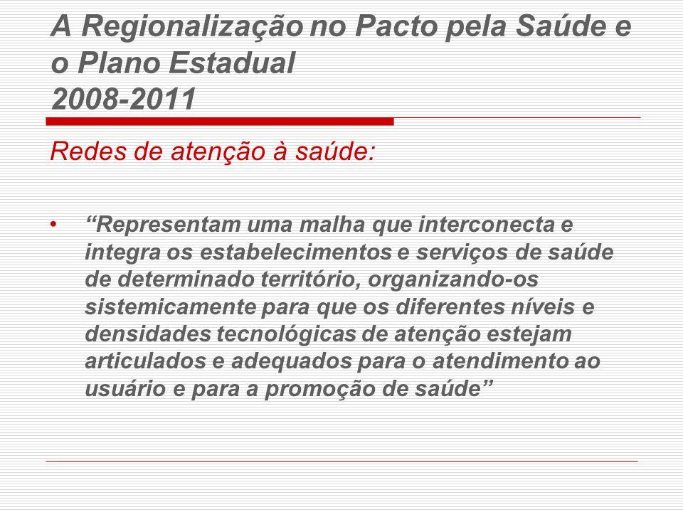 A Regionalização no Pacto pela Saúde e o Plano Estadual 2008-2011 Redes de atenção à saúde: Representam uma malha que interconecta e integra os estabe