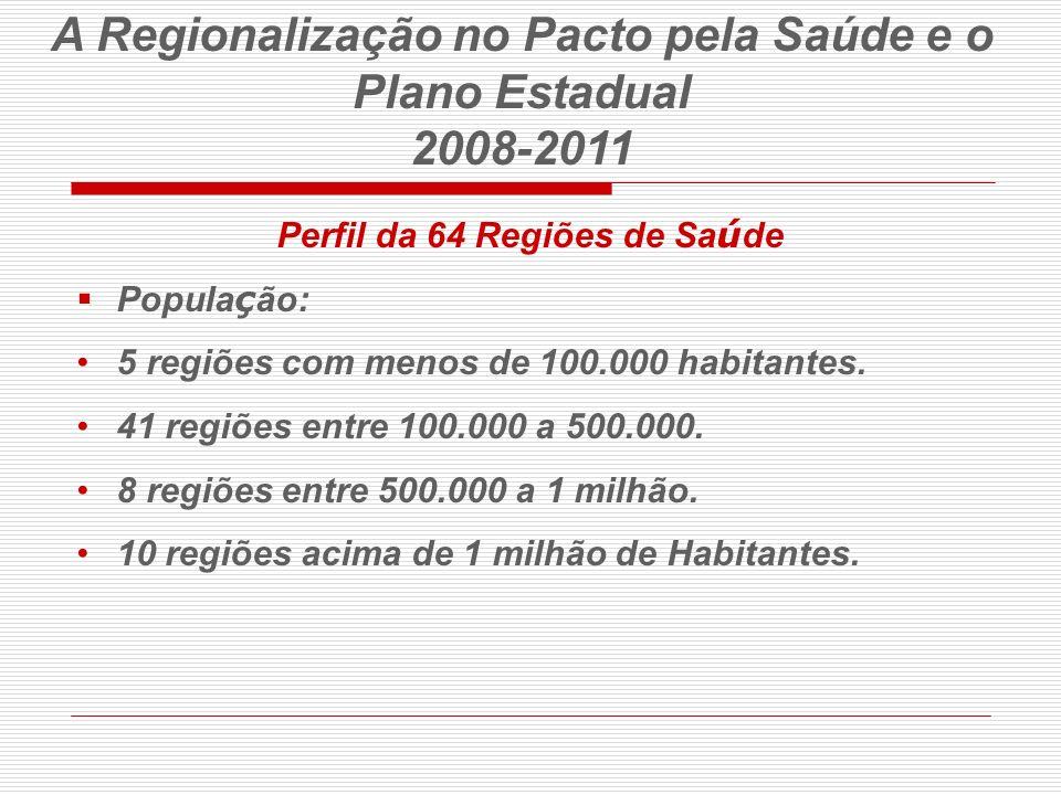 Perfil da 64 Regiões de Sa ú de Popula ç ão: 5 regiões com menos de 100.000 habitantes. 41 regiões entre 100.000 a 500.000. 8 regiões entre 500.000 a