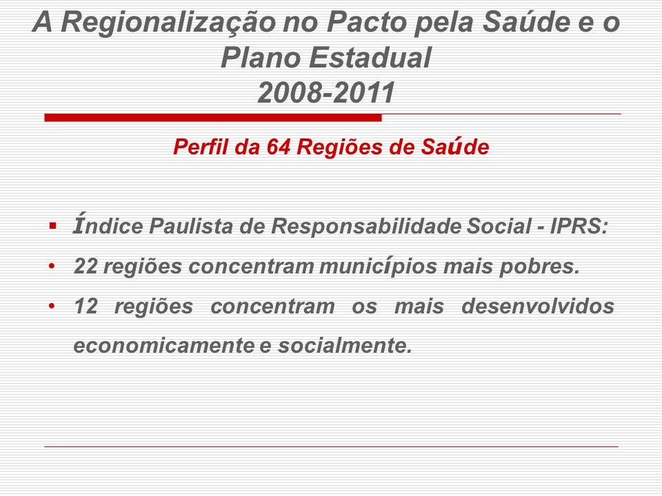 Perfil da 64 Regiões de Sa ú de Í ndice Paulista de Responsabilidade Social - IPRS: 22 regiões concentram munic í pios mais pobres. 12 regiões concent