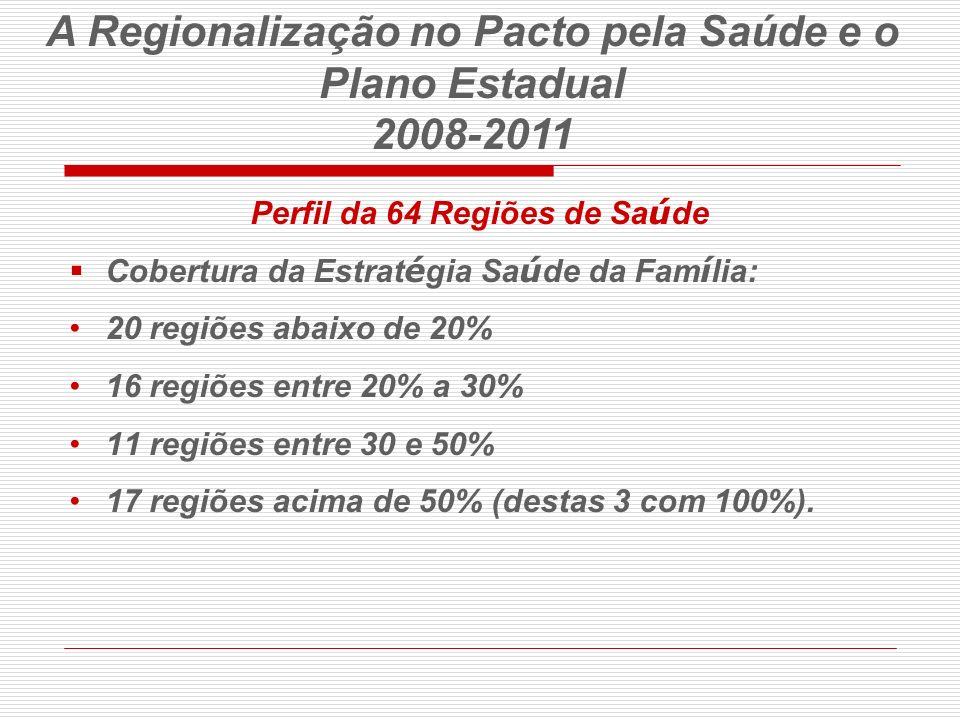 Perfil da 64 Regiões de Sa ú de Cobertura da Estrat é gia Sa ú de da Fam í lia: 20 regiões abaixo de 20% 16 regiões entre 20% a 30% 11 regiões entre 3