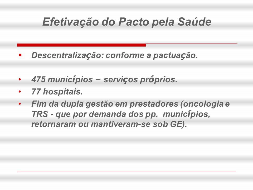 Descentraliza ç ão: conforme a pactua ç ão. 475 munic í pios – servi ç os pr ó prios. 77 hospitais. Fim da dupla gestão em prestadores (oncologia e TR