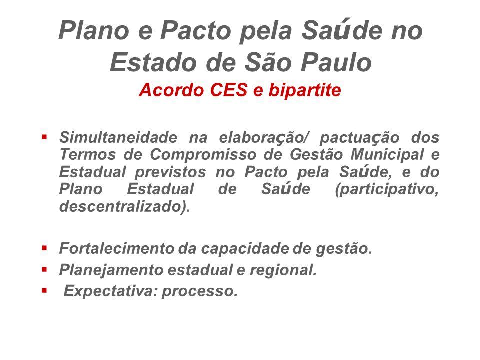 Acordo CES e bipartite Simultaneidade na elabora ç ão/ pactua ç ão dos Termos de Compromisso de Gestão Municipal e Estadual previstos no Pacto pela Sa