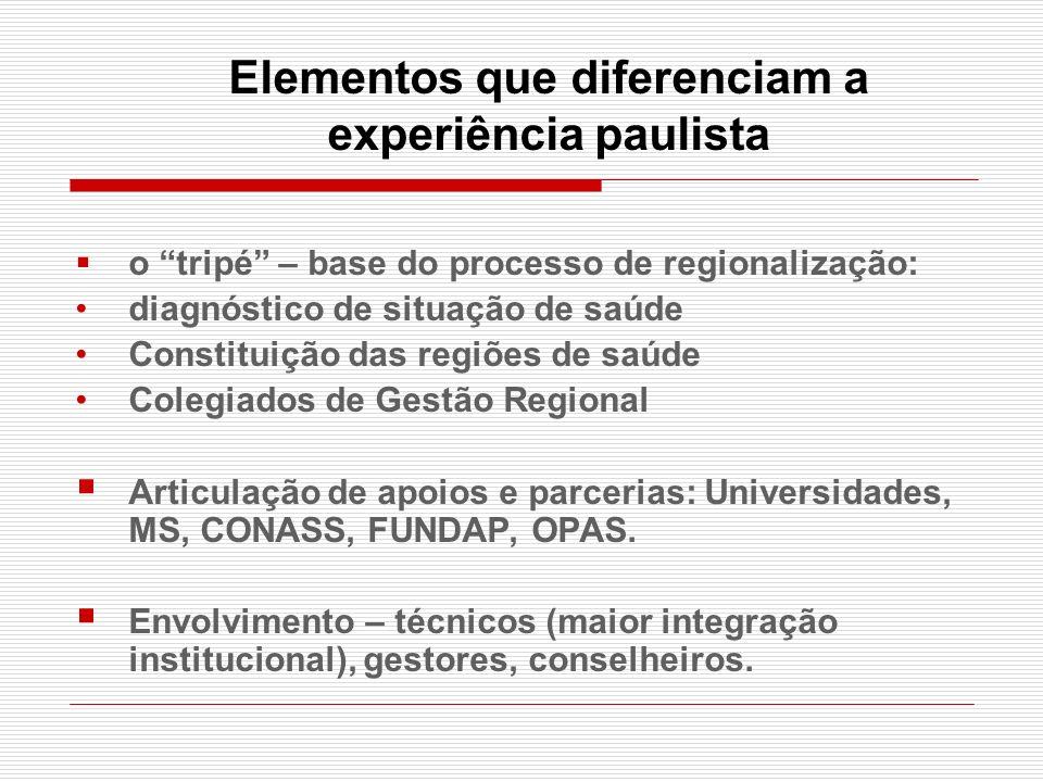 Elementos que diferenciam a experiência paulista o tripé – base do processo de regionalização: diagnóstico de situação de saúde Constituição das regiõ