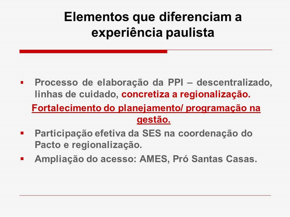 Elementos que diferenciam a experiência paulista Processo de elaboração da PPI – descentralizado, linhas de cuidado, concretiza a regionalização. Fort