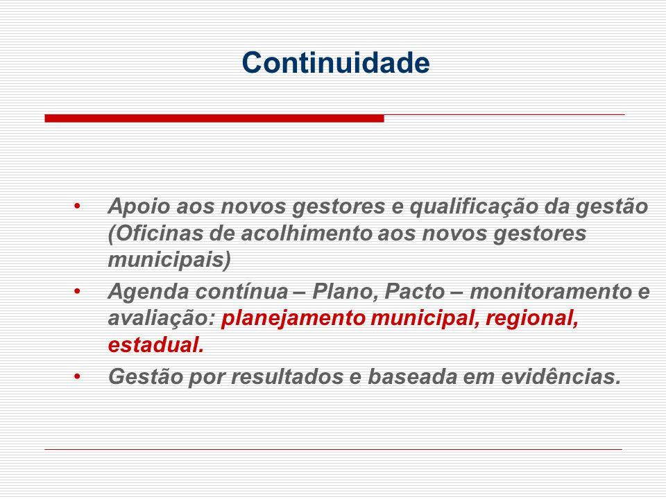 Apoio aos novos gestores e qualificação da gestão (Oficinas de acolhimento aos novos gestores municipais) Agenda contínua – Plano, Pacto – monitoramen