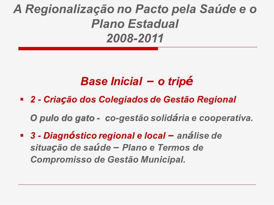 Regiões de Saúde e Colegiados de Gestão Regional COORDENADORIA DE REGIÕES DE SÁUDE SES/SP