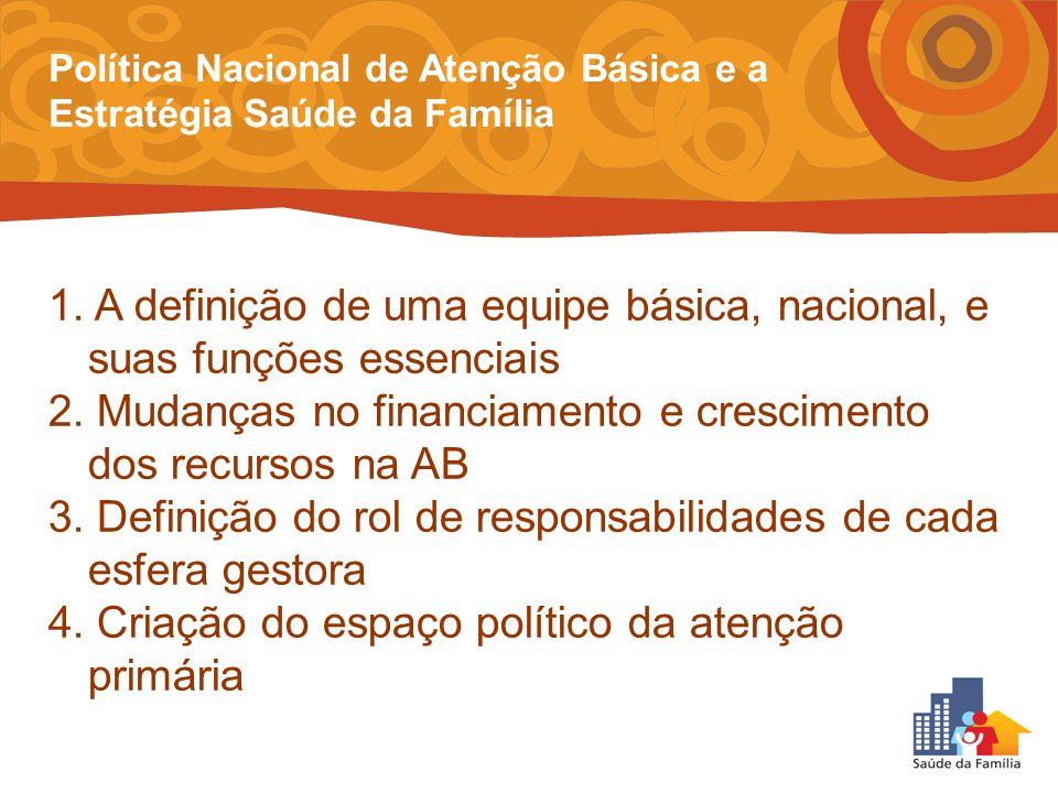 Política Nacional de Atenção Básica e a Estratégia Saúde da Família 1. A definição de uma equipe básica, nacional, e suas funções essenciais 2. Mudanç