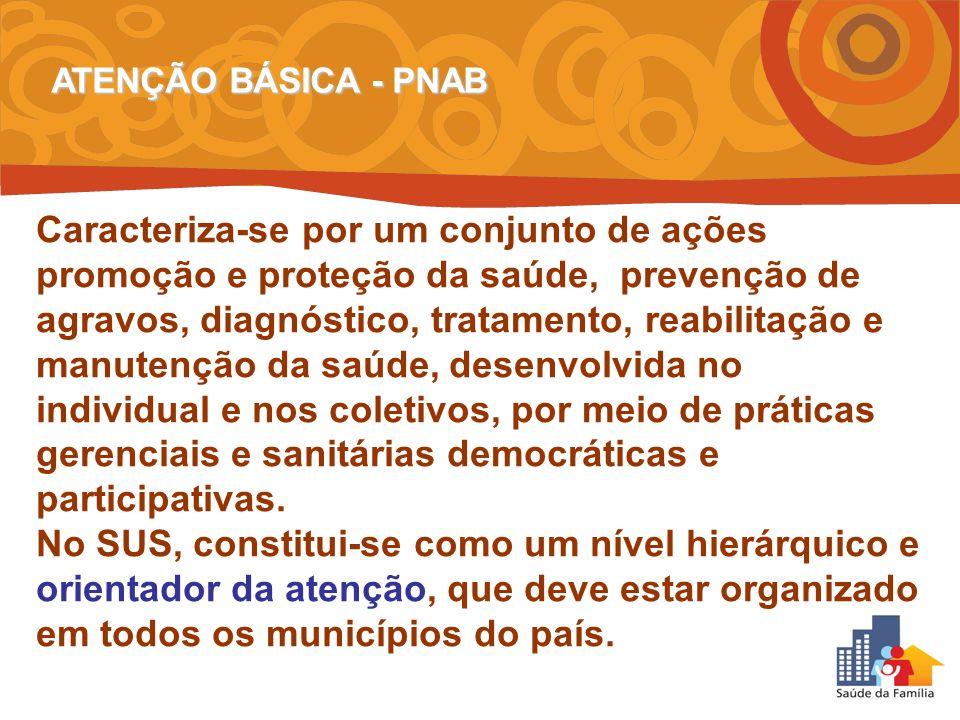 ATENÇÃO BÁSICA - PNAB Caracteriza-se por um conjunto de ações promoção e proteção da saúde, prevenção de agravos, diagnóstico, tratamento, reabilitaçã