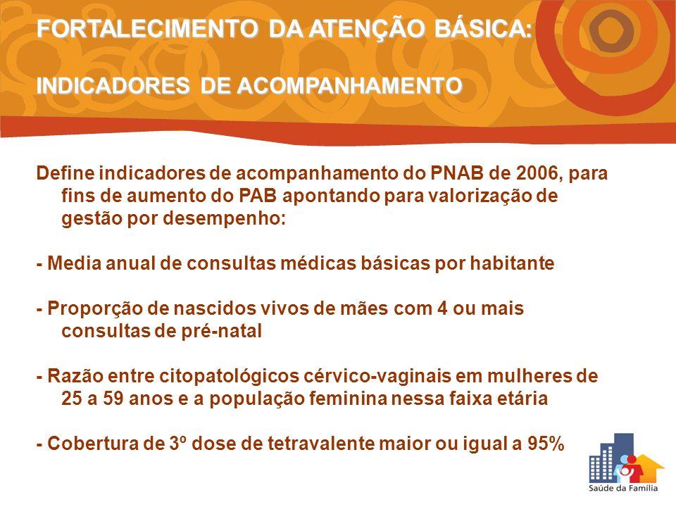 Define indicadores de acompanhamento do PNAB de 2006, para fins de aumento do PAB apontando para valorização de gestão por desempenho: - Media anual d