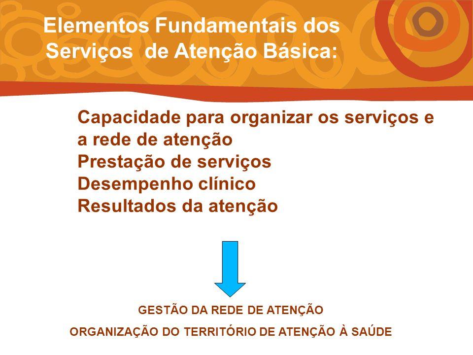 Elementos Fundamentais dos Serviços de Atenção Básica: Capacidade para organizar os serviços e a rede de atenção Prestação de serviços Desempenho clín