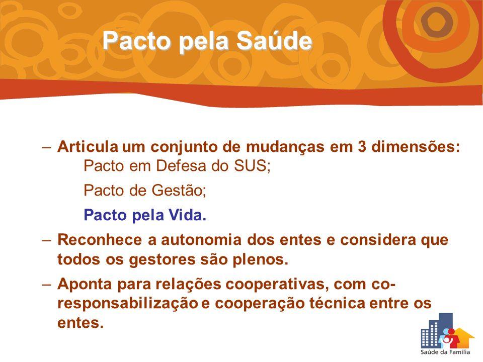 –Articula um conjunto de mudanças em 3 dimensões: Pacto em Defesa do SUS; Pacto de Gestão; Pacto pela Vida. –Reconhece a autonomia dos entes e conside