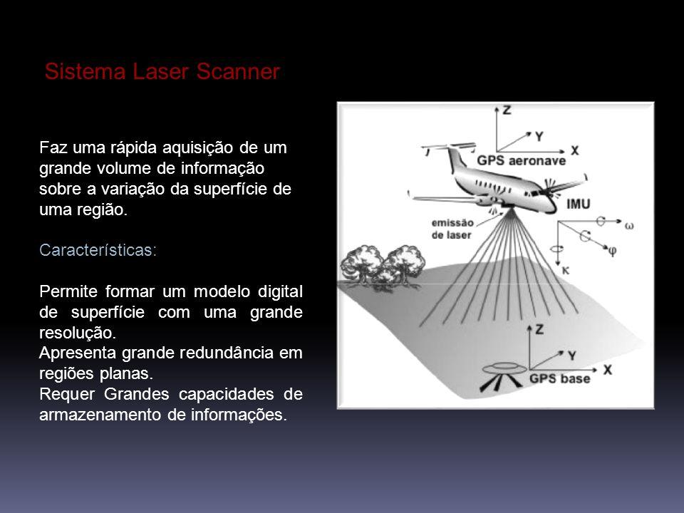 Sistema IKONOS IKONOS II Resolução espacial: Multispectral: 4 metros Pancromática: 1 metro. Resolução espectral: 4 Bandas Resolução temporal: 2 a 3 di