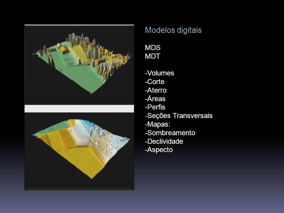 Faz uma rápida aquisição de um grande volume de informação sobre a variação da superfície de uma região. Características: Permite formar um modelo dig