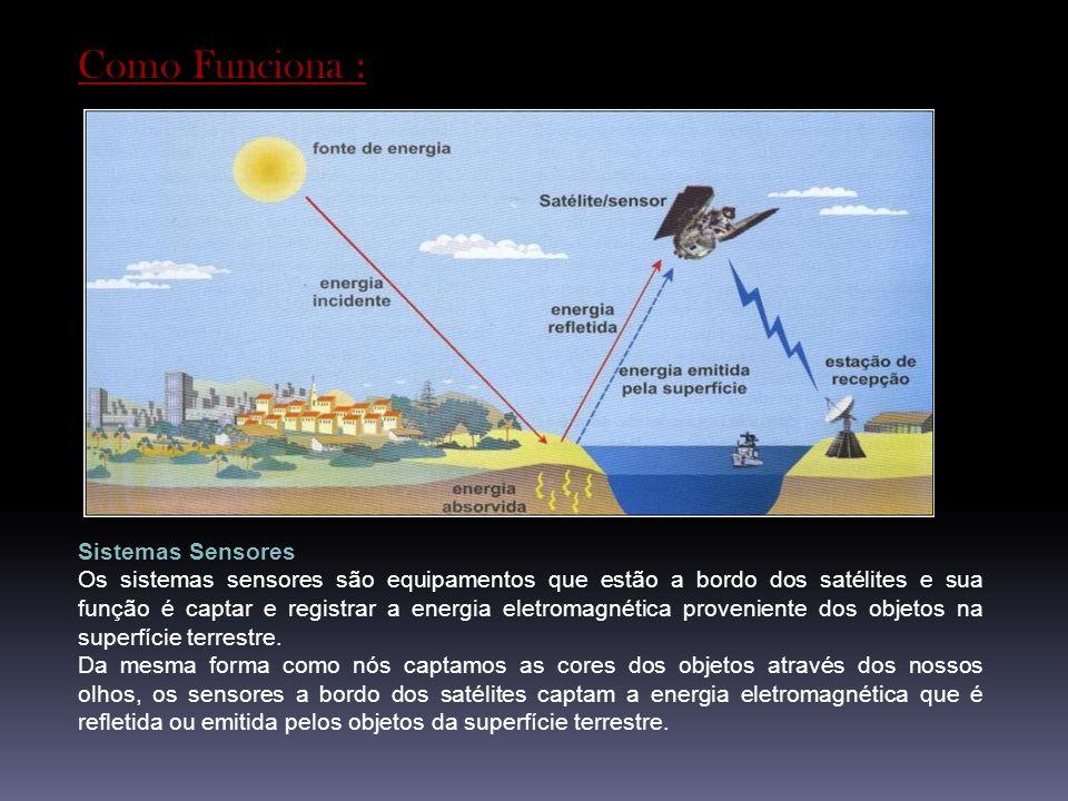 Como Funciona : Sistemas Sensores Os sistemas sensores são equipamentos que estão a bordo dos satélites e sua função é captar e registrar a energia eletromagnética proveniente dos objetos na superfície terrestre.