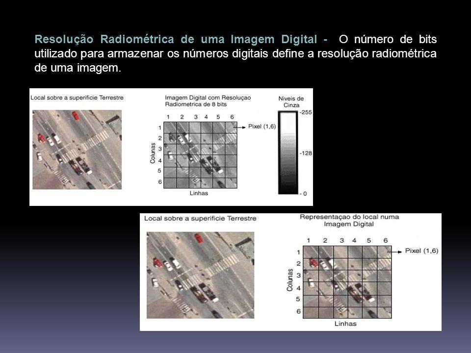 Resolução Radiométrica de uma Imagem Digital - O número de bits utilizado para armazenar os números digitais define a resolução radiométrica de uma imagem.