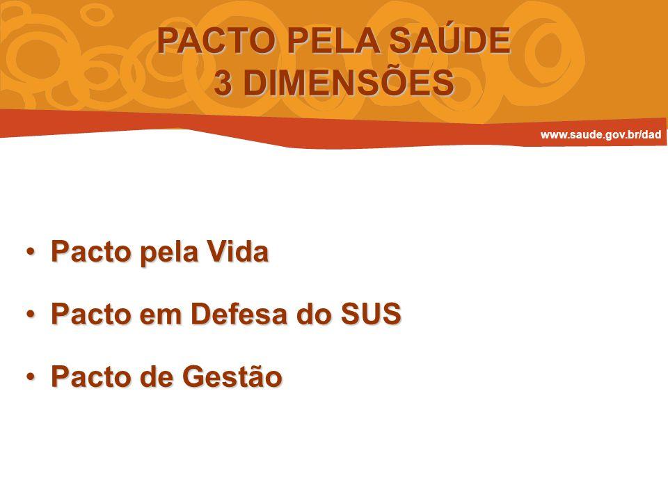 Pacto pela VidaPacto pela Vida Pacto em Defesa do SUSPacto em Defesa do SUS Pacto de GestãoPacto de Gestão PACTO PELA SAÚDE 3 DIMENSÕES www.saude.gov.