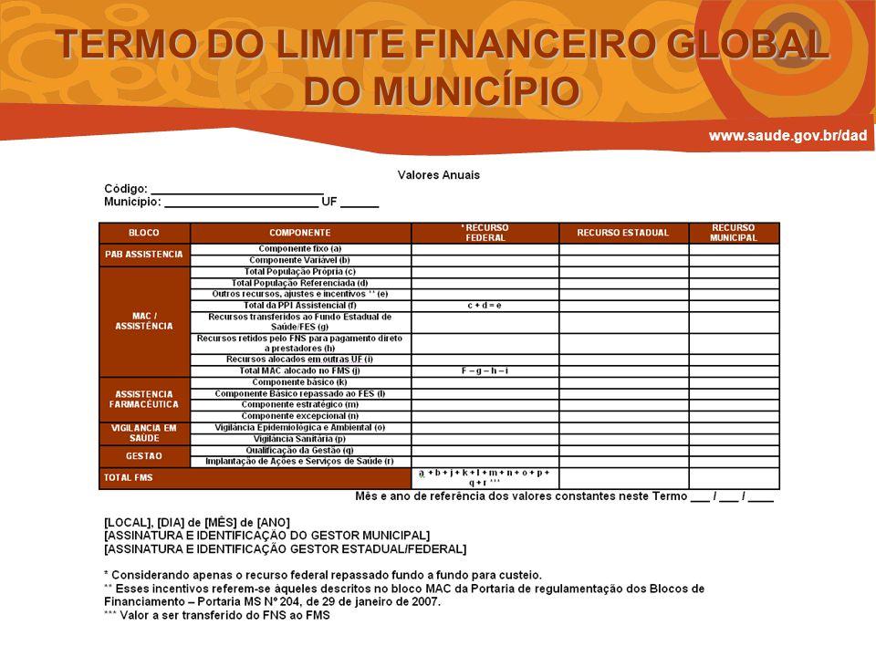TERMO DO LIMITE FINANCEIRO GLOBAL DO MUNICÍPIO www.saude.gov.br/dad