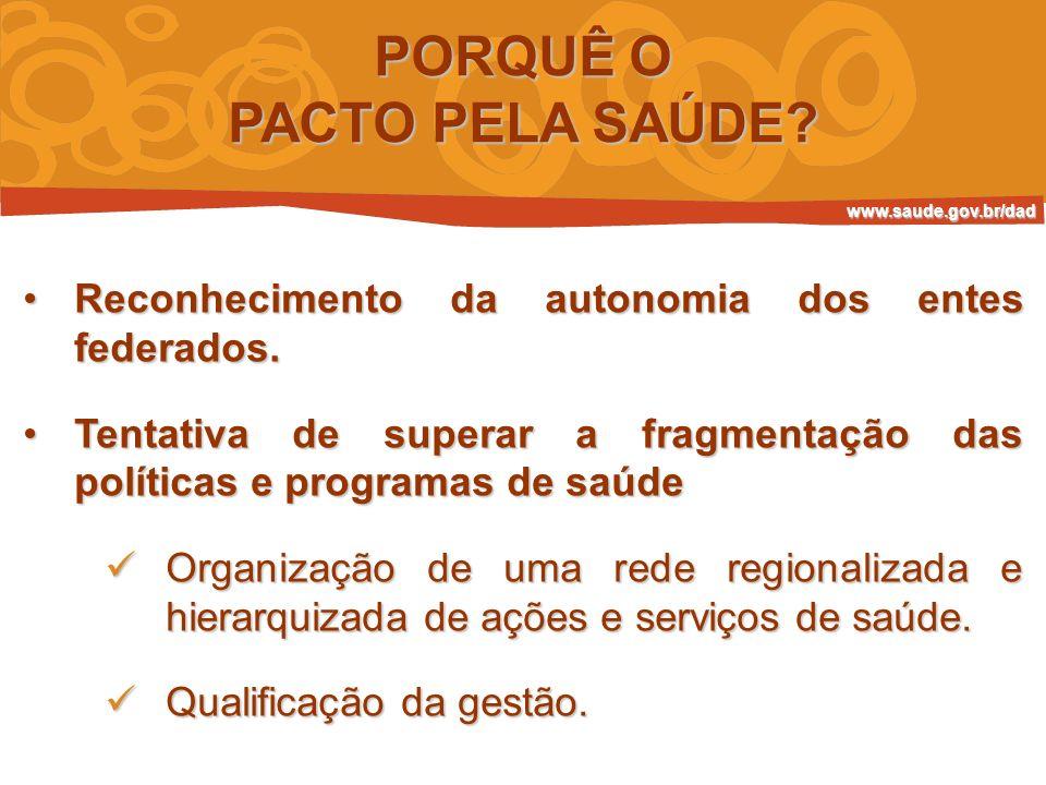 PACTO PELA SAÚDE DESAFIOS Desafios Desafios Promover inovações nos processos e instrumentos de gestão.