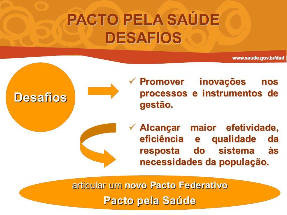 PACTO PELA SAÚDE DESAFIOS Desafios Desafios Promover inovações nos processos e instrumentos de gestão. Promover inovações nos processos e instrumentos