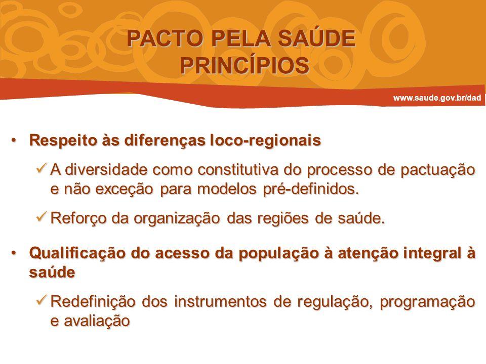 Diretrizes DescentralizaçãoDescentralização RegionalizaçãoRegionalização FinanciamentoFinanciamento PlanejamentoPlanejamento PPIPPI RegulaçãoRegulação Participação e Controle SocialParticipação e Controle Social Gestão do TrabalhoGestão do Trabalho Educação na SaúdeEducação na Saúde PACTO DE GESTÃO www.saude.gov.br/dad Responsabilidades por eixos Responsabilidades Gerais da Gestão do SUSResponsabilidades Gerais da Gestão do SUS RegionalizaçãoRegionalização Planejamento e ProgramaçãoPlanejamento e Programação Regulação, Avaliação, Controle e AuditoriaRegulação, Avaliação, Controle e Auditoria Gestão do TrabalhoGestão do Trabalho Educação na SaúdeEducação na Saúde