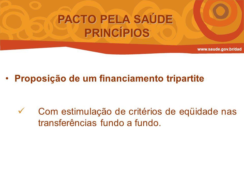 Proposição de um financiamento tripartite Com estimulação de critérios de eqüidade nas transferências fundo a fundo. PACTO PELA SAÚDE PRINCÍPIOS www.s