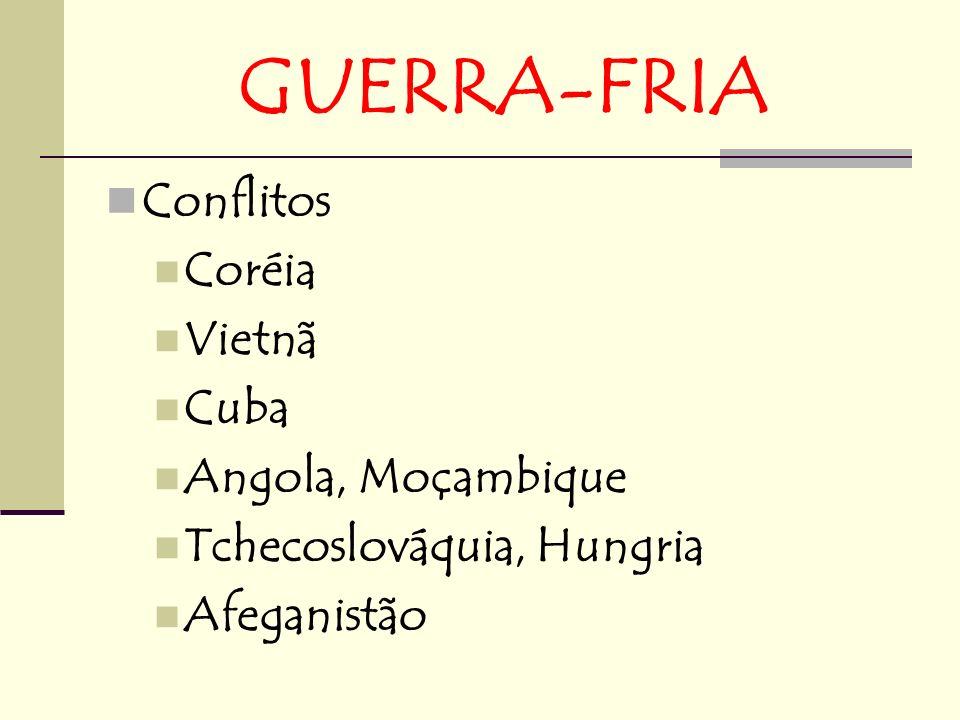 GUERRA-FRIA Conflitos Coréia Vietnã Cuba Angola, Moçambique Tchecoslováquia, Hungria Afeganistão