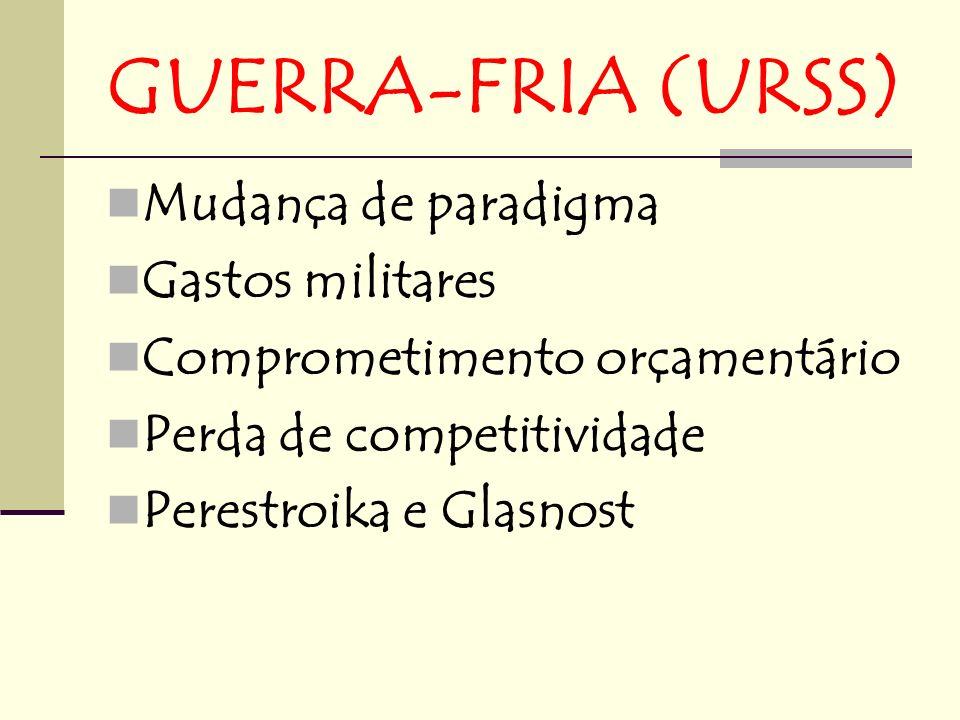 GUERRA-FRIA (URSS) Mudança de paradigma Gastos militares Comprometimento orçamentário Perda de competitividade Perestroika e Glasnost