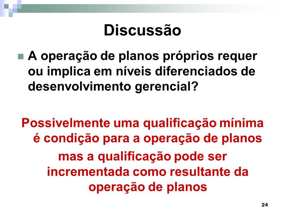 24 Discussão A operação de planos próprios requer ou implica em níveis diferenciados de desenvolvimento gerencial? Possivelmente uma qualificação míni