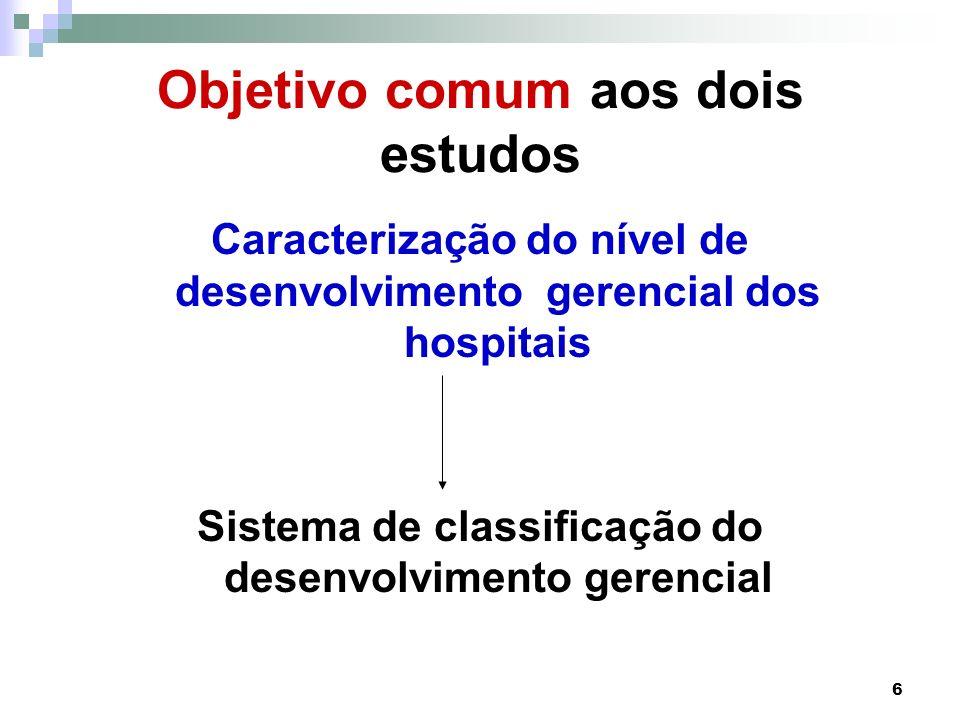 6 Objetivo comum aos dois estudos Caracterização do nível de desenvolvimento gerencial dos hospitais Sistema de classificação do desenvolvimento geren