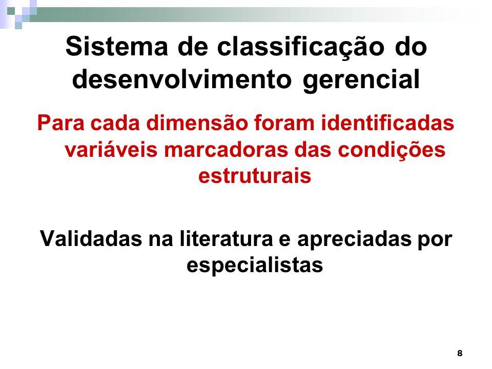 8 Sistema de classificação do desenvolvimento gerencial Para cada dimensão foram identificadas variáveis marcadoras das condições estruturais Validada