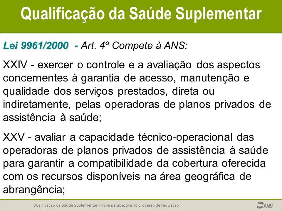 Qualificação da Saúde Suplementar - Nova perspectiva no processo de regulação Operadoras Analisadas por Modalidade e Segmento - Ano de Análise: 2005 Fonte: SIB e CADOP.