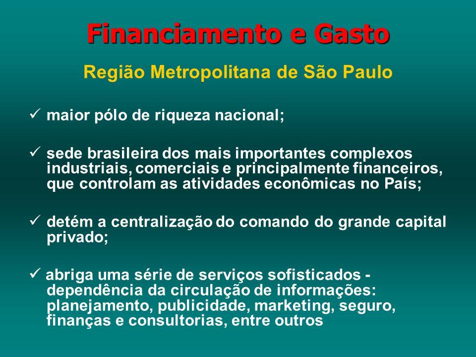 Financiamento e Gasto Região Metropolitana de São Paulo Produto Interno Bruto (PIB) - O valor da produção de bens e serviços de um país durante o ano - está em torno de US$ 102,8 bilhões de dólares corresponde a pouco mais de 50% do total estadual e a 18,5% da riqueza nacional o PIB por habitante da RMSP é estimado em 6,4 mil dólares, (quase o dobro da média nacional) a renda per capita atinge US$ 5 545.
