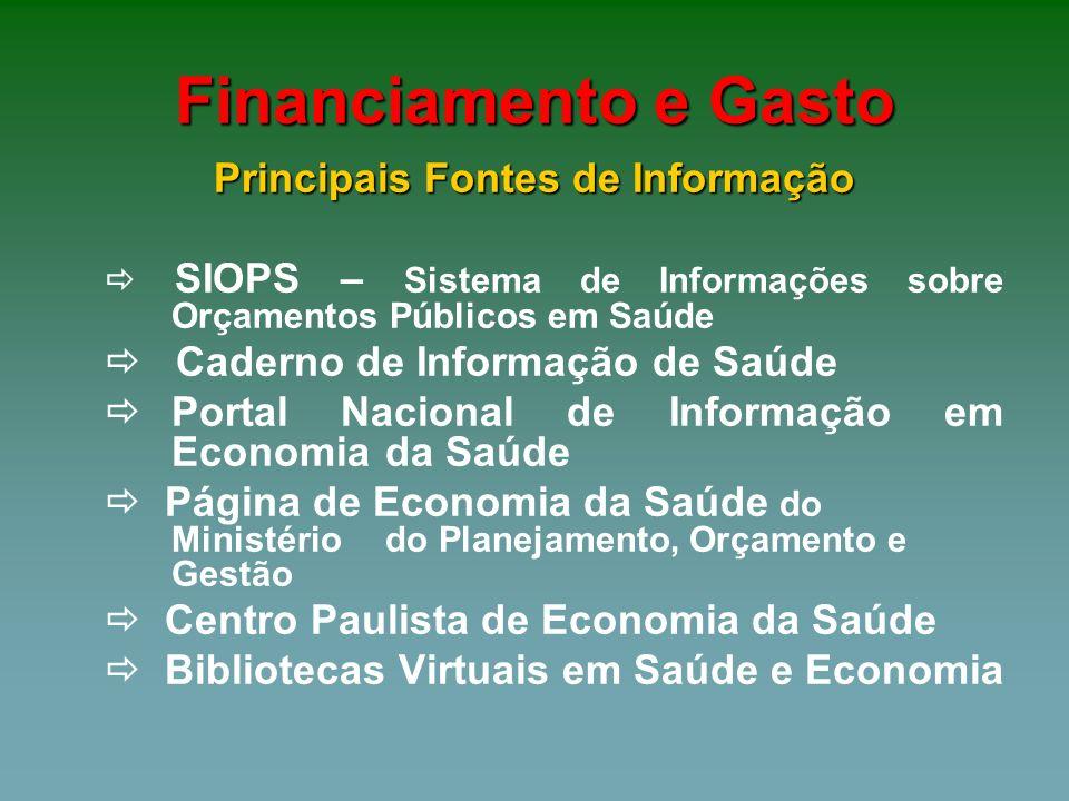 Financiamento e Gasto Principais Fontes de Informação SIOPS – Sistema de Informações sobre Orçamentos Públicos em Saúde Caderno de Informação de Saúde