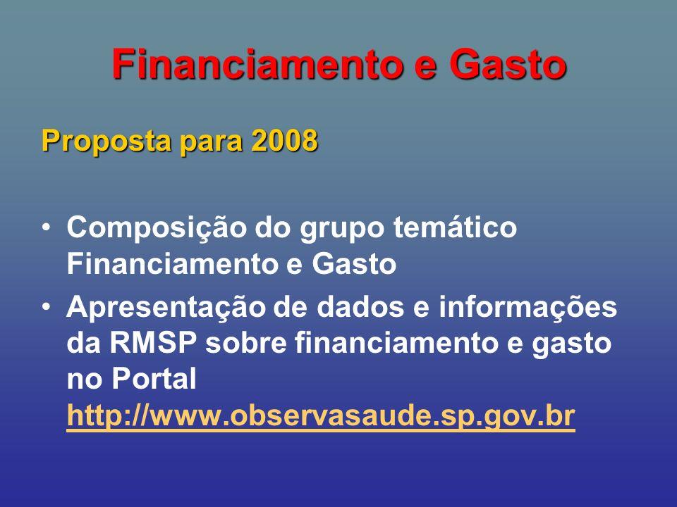 Financiamento e Gasto Proposta para 2008 Composição do grupo temático Financiamento e Gasto Apresentação de dados e informações da RMSP sobre financia