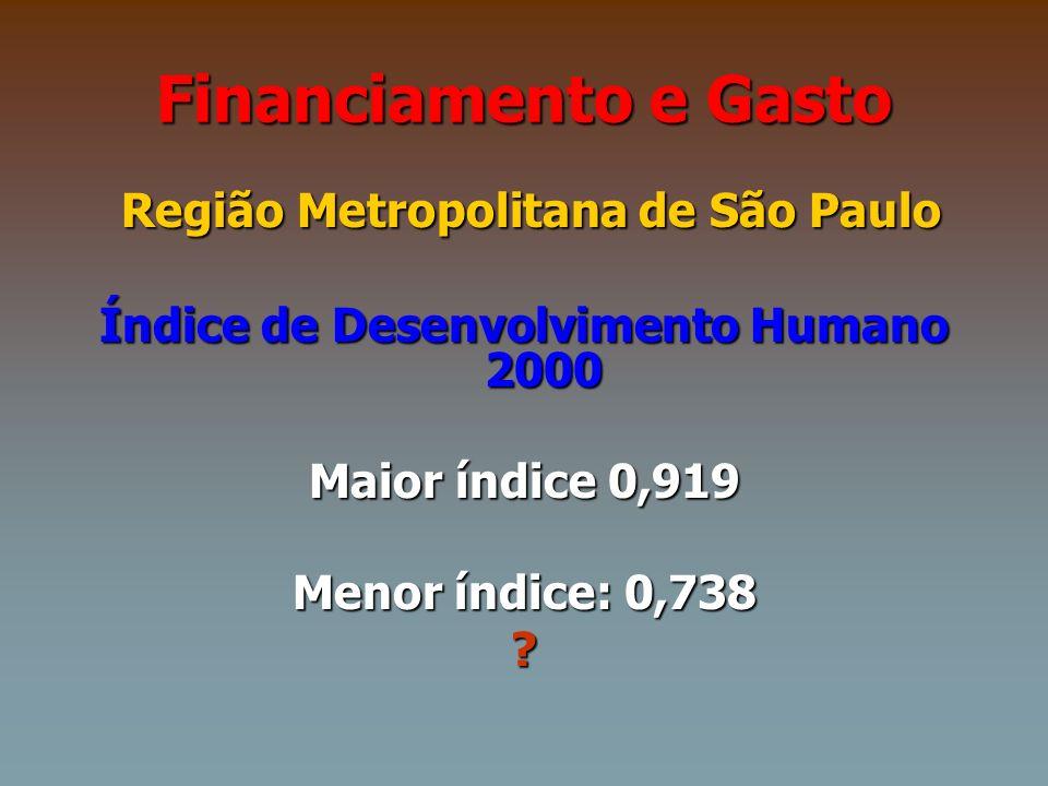 Região de Saúde do Alto Tietê Orçamento e Gastos 2006 - RMSP Município Despesa total com saúde por habitante (R$) Santa Isabel243,00 Guararema237,05 Salesópolis203,25 Poá202,58 Biritiba-Mirim187,90 Arujá160,26 Suzano148,90 Mogi das Cruzes120,08 Itaquaquecetuba97,51 Ferraz de Vasconcelos82,33 Fonte: SIOPS
