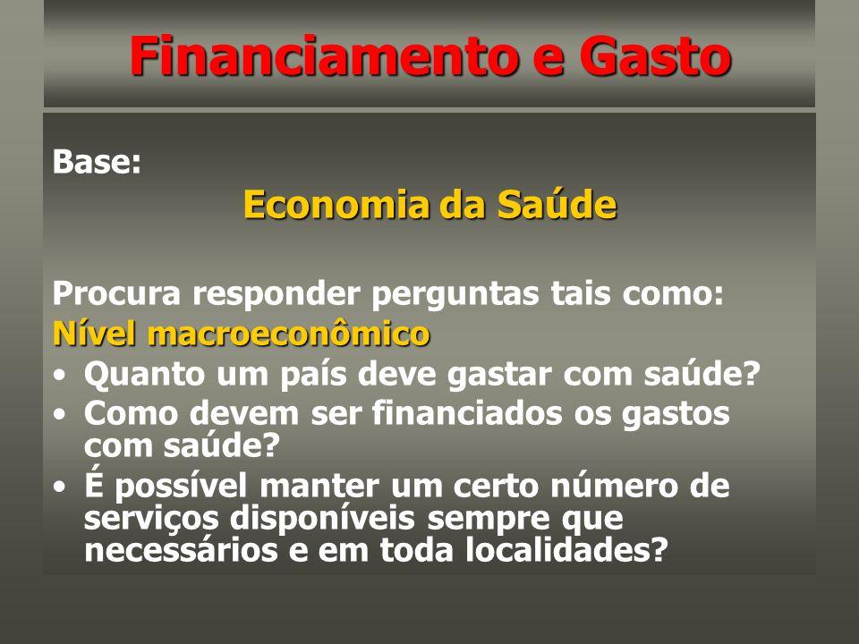 Base: Economia da Saúde Procura responder perguntas tais como: Nível macroeconômico Quanto um país deve gastar com saúde? Como devem ser financiados o