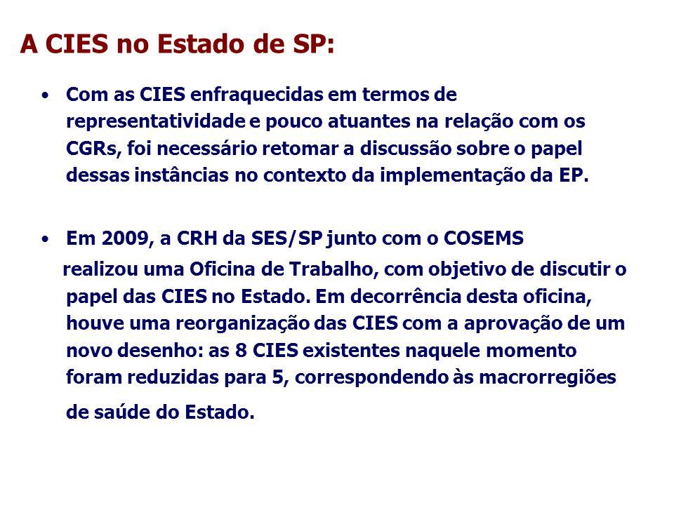 A CIES no Estado de SP: Com as CIES enfraquecidas em termos de representatividade e pouco atuantes na relação com os CGRs, foi necessário retomar a di