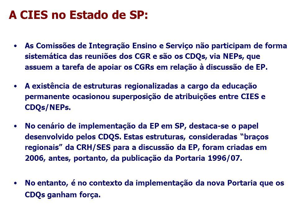 A CIES no Estado de SP: As Comissões de Integração Ensino e Serviço não participam de forma sistemática das reuniões dos CGR e são os CDQs, via NEPs,