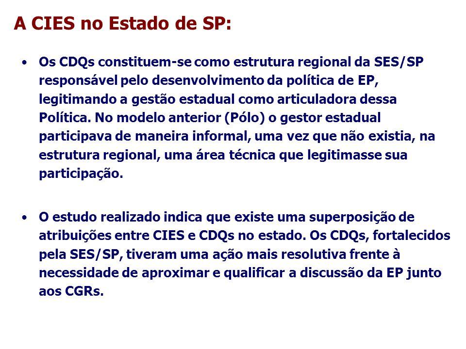 A CIES no Estado de SP: Os CDQs constituem-se como estrutura regional da SES/SP responsável pelo desenvolvimento da política de EP, legitimando a gest