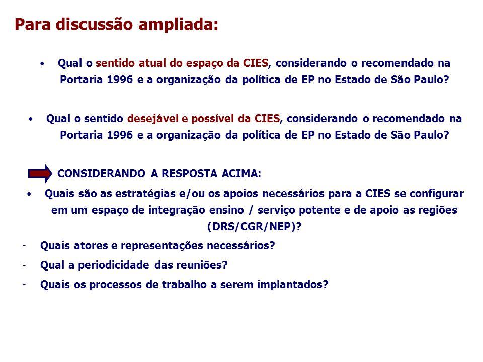 Para discussão ampliada: Qual o sentido atual do espaço da CIES, considerando o recomendado na Portaria 1996 e a organização da política de EP no Esta