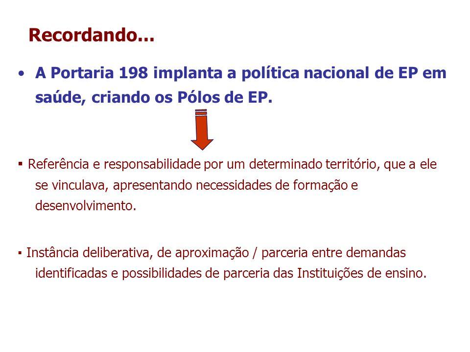 Recordando... A Portaria 198 implanta a política nacional de EP em saúde, criando os Pólos de EP. Referência e responsabilidade por um determinado ter