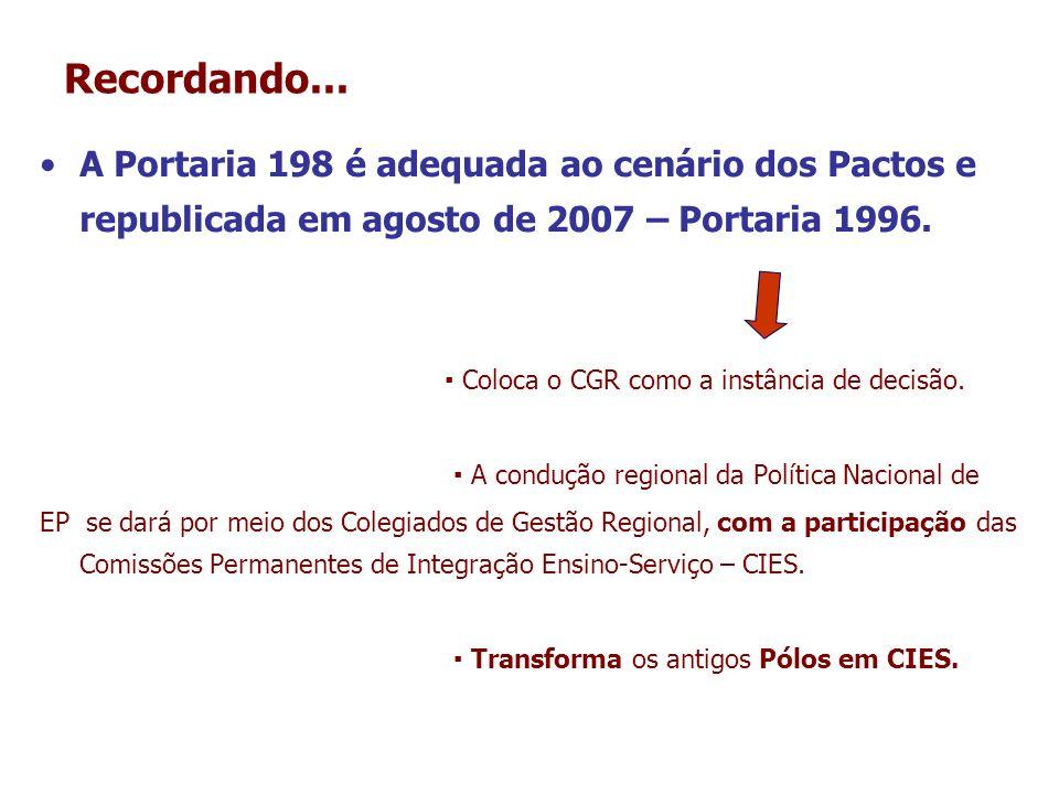 Recordando... A Portaria 198 é adequada ao cenário dos Pactos e republicada em agosto de 2007 – Portaria 1996. Coloca o CGR como a instância de decisã