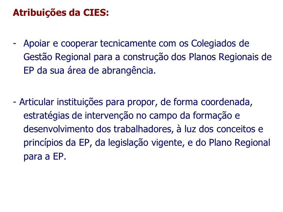 Atribuições da CIES: -Apoiar e cooperar tecnicamente com os Colegiados de Gestão Regional para a construção dos Planos Regionais de EP da sua área de