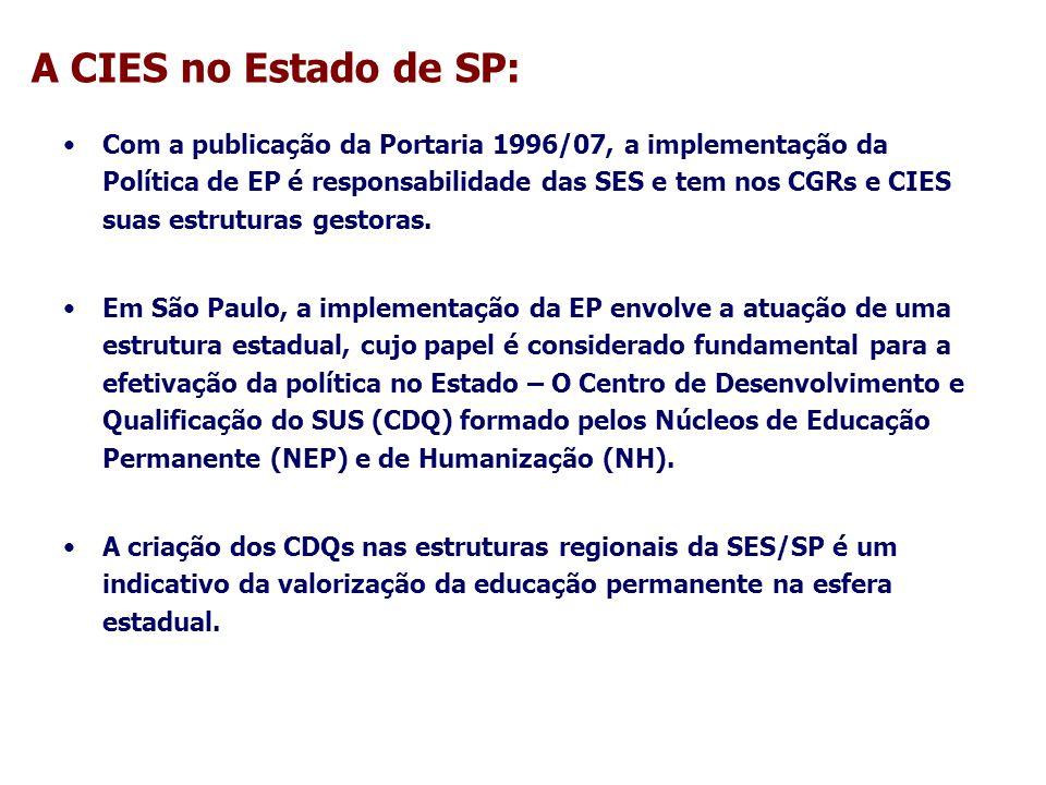 A CIES no Estado de SP: Com a publicação da Portaria 1996/07, a implementação da Política de EP é responsabilidade das SES e tem nos CGRs e CIES suas