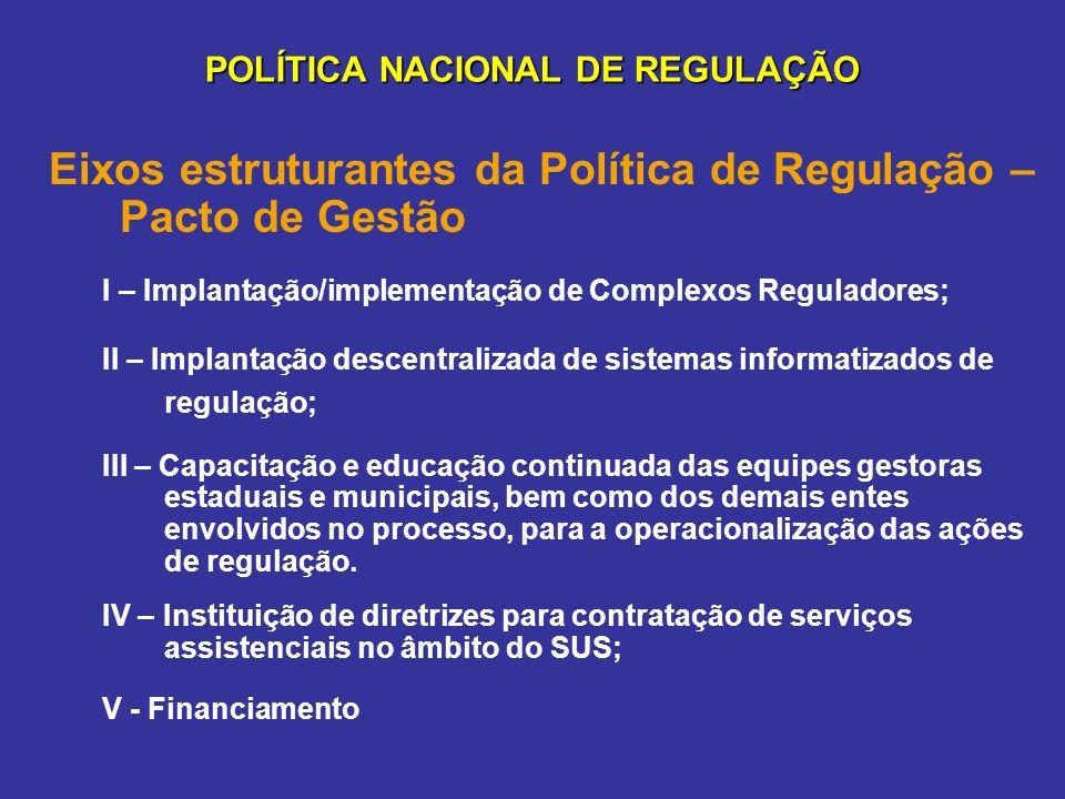 POLÍTICA NACIONAL DE REGULAÇÃO Eixos estruturantes da Política de Regulação – Pacto de Gestão I – Implantação/implementação de Complexos Reguladores;