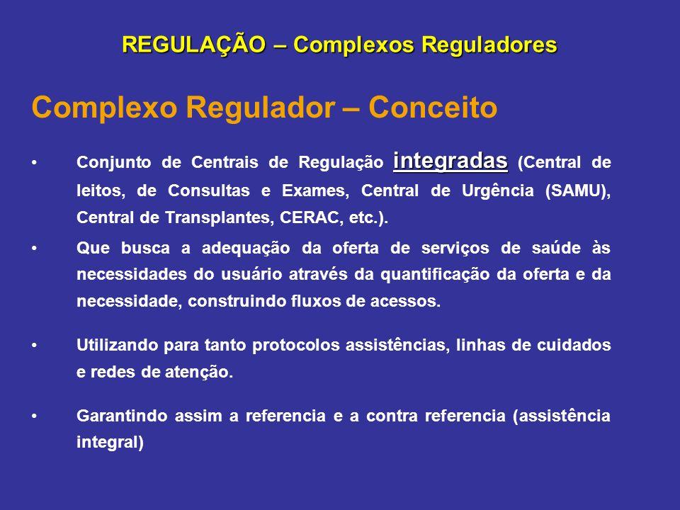REGULAÇÃO – Complexos Reguladores Complexo Regulador – Conceito integradasConjunto de Centrais de Regulação integradas (Central de leitos, de Consulta